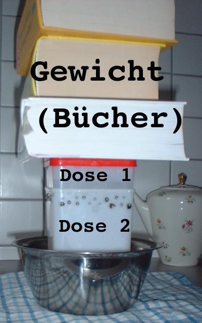 gewicht liter wasser